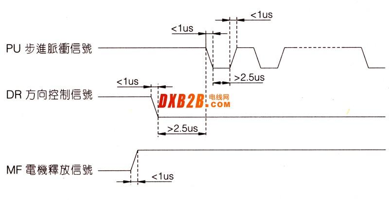 Q2HB44MD为等角度恒力矩细分型驱动器,驱动电压DC12-40V,适配6或8出线、电流在4A以下、外径42-86mm的各种二相混合式步进电机。该产品广泛应用于雕刻机、激光打标机、激光内雕机等分辨率较高的小型数控设备上。