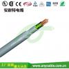 UL2990多芯屏蔽电缆