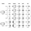 海宝HPR130-260(XD)系列易损件
