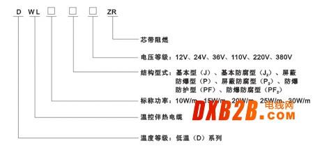 低温温控伴热电缆