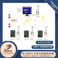 力控组态与西门子plc PPI协议无线通讯终端15公里